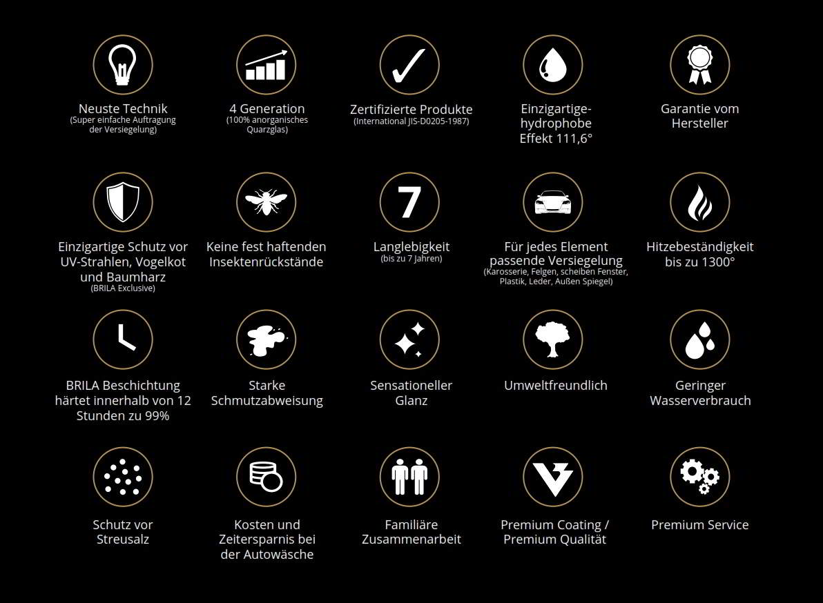 Ihre 20 Vorteile von BRILA Premium Glass Coating.